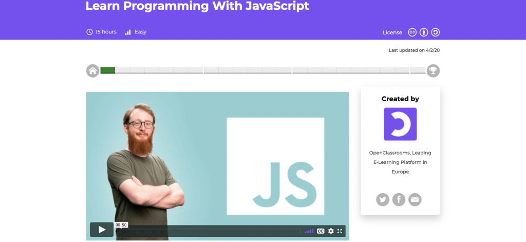 Learn Programming With JavaScript